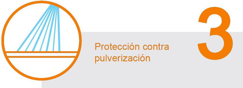 Proteción IP